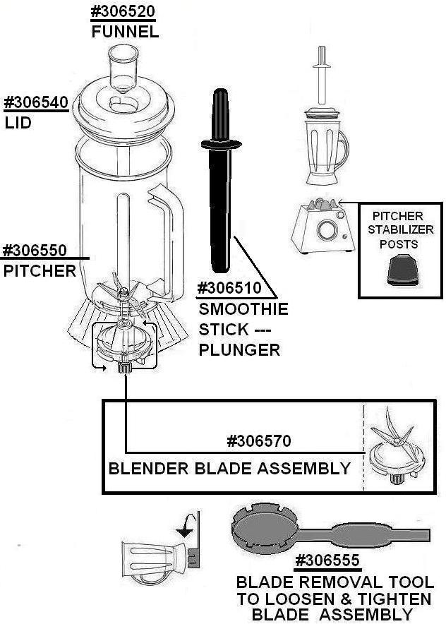 L'Equip RPM Blender Parts (Model 228)