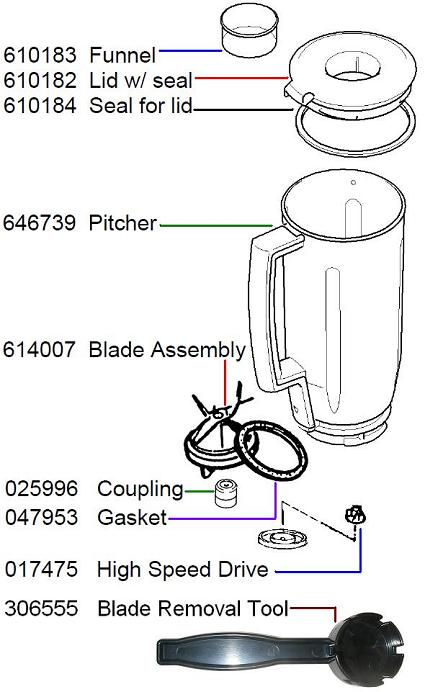 Parts for the Universal Plus Blender (MUZ6MX3)