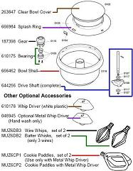Bosch Universal Plus Bowl Pack Parts